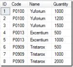 Destination Table (Product_Destination)