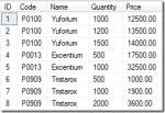 Destination Table (Product_Destination) with Multiple Destination Columns