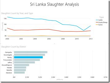 Slaughter Analytics - Kandy
