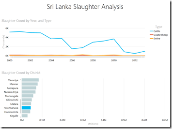 Slaughter Analytics - Polonnaruwa New