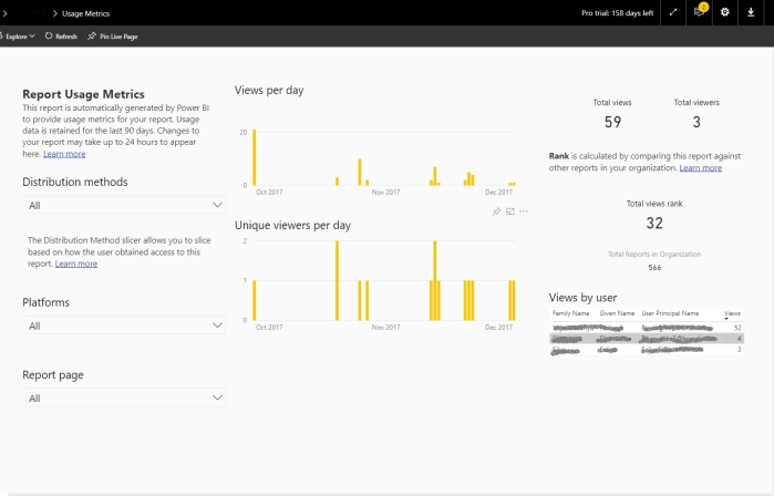 Power BI Usage Metrics